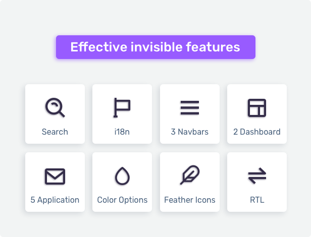 Invisible Features